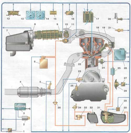 Схема подключения реле стартера ваз