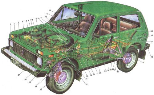 устройство автомобиля ВАЗ 21213/214
