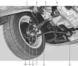 Детали передней подвески