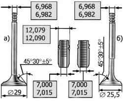 Размеры клапанов и их направляющих втулок
