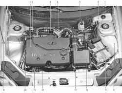 Подкапотное пространство автомобиля