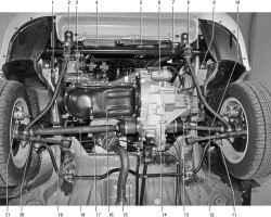Расположение основных узлов агрегатов автомобиля (вид снизу спереди, брызговик двигателя снят)