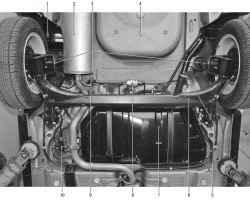 Расположение основных узлов агрегатов автомобиля (вид снизу сзади)